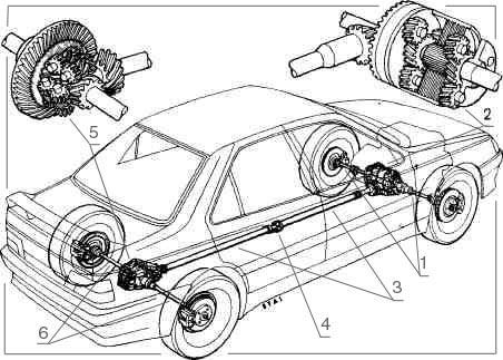 Рис.1. Схема трансмиссии: 1 - валы привода к передним ведущим колесам; 2 - дифференциалы (межосевой с вискомуфтой и...